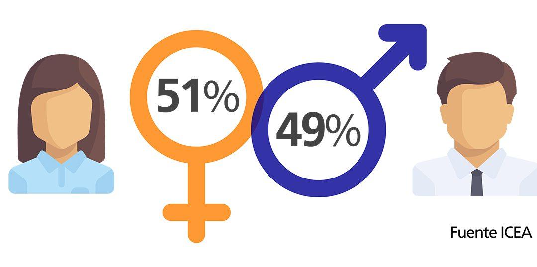 Presencia de la mujer en el Sector Seguros