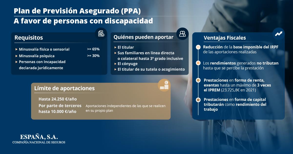 PPA Personas discapacidad